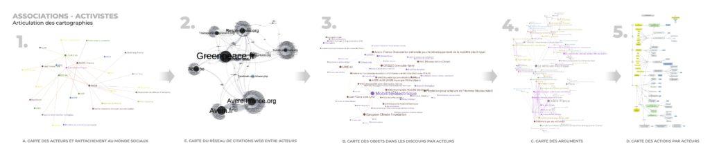 cartography around associations